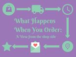 What HappensWhen You Order-